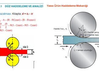 Yassı-Ürün-Haddeleme-Mekaniği