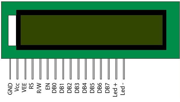 16x2 lcd çıkışı - 16x2 lcd kullanımı