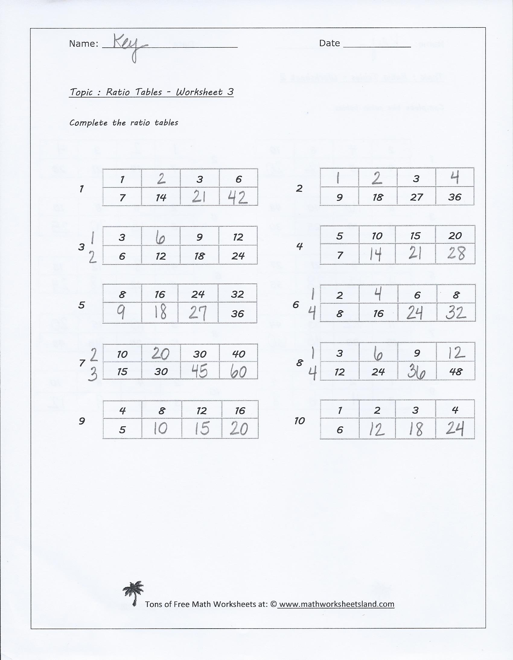 Math Rate Table Worksheet