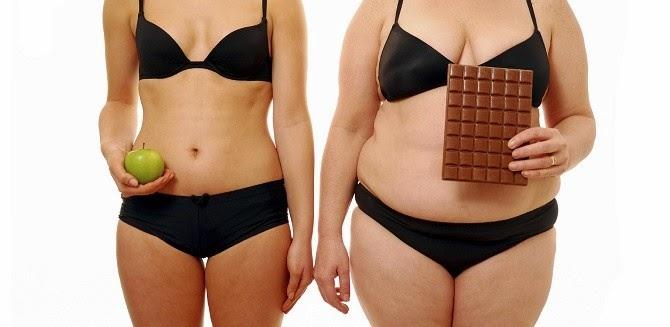 O excesso de peso e o cancro