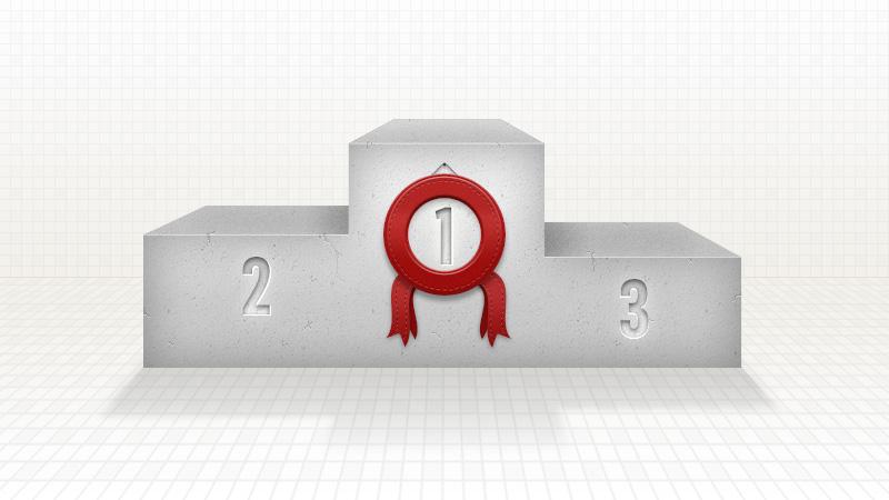 Nova página do blog: Ranking