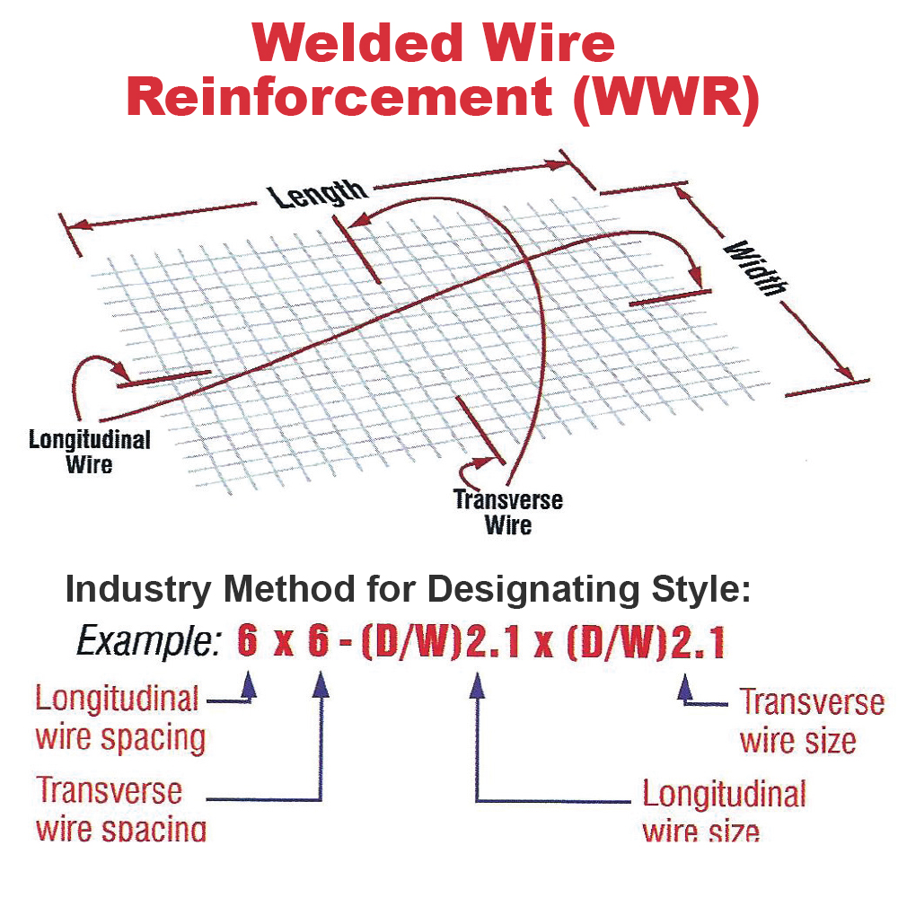 hight resolution of welded wire reinforcement wwr