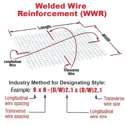 small resolution of welded wire reinforcement wwr