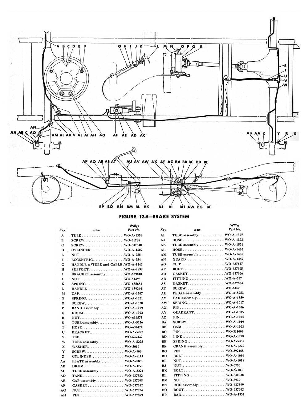 Jeepster Engine Wiring Diagram. Diagram. Auto Wiring Diagram