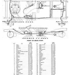 willys jeepster wiring diagram imageresizertool com residential electrical wiring diagrams automotive wiring diagrams [ 1000 x 1318 Pixel ]