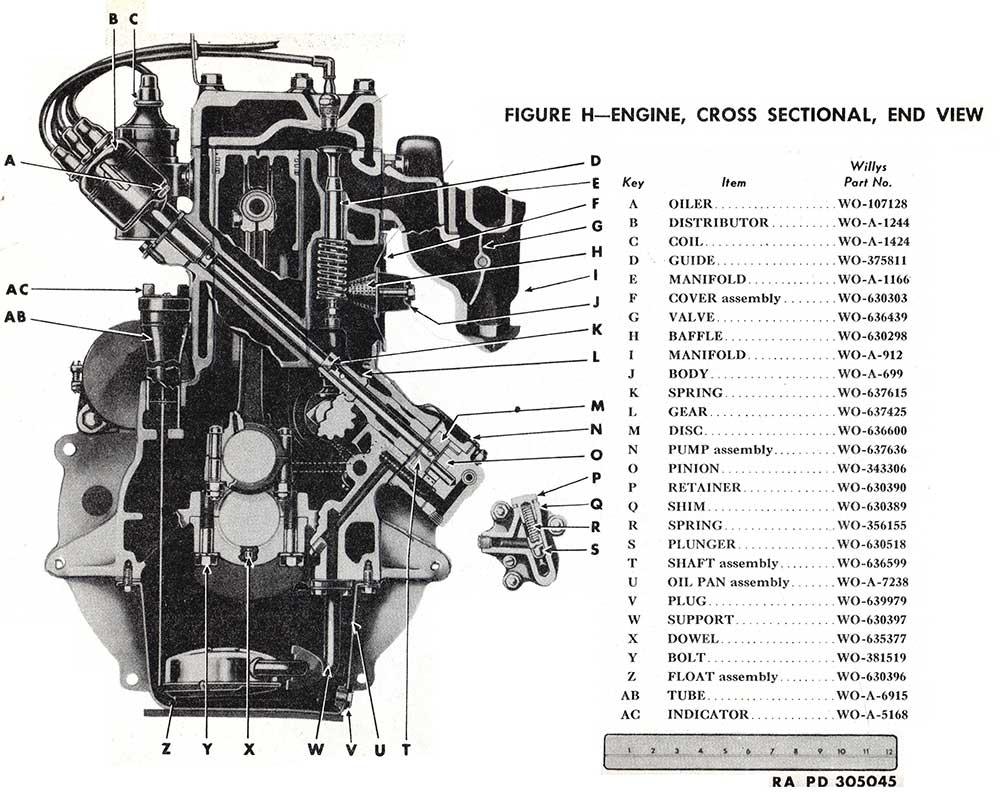 medium resolution of engine cross section