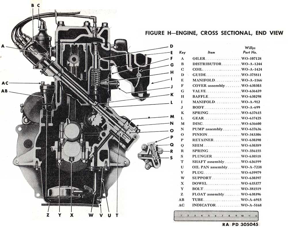 hight resolution of engine cross section