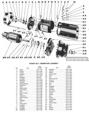 Mullins Jeep Parts – MB & GPW