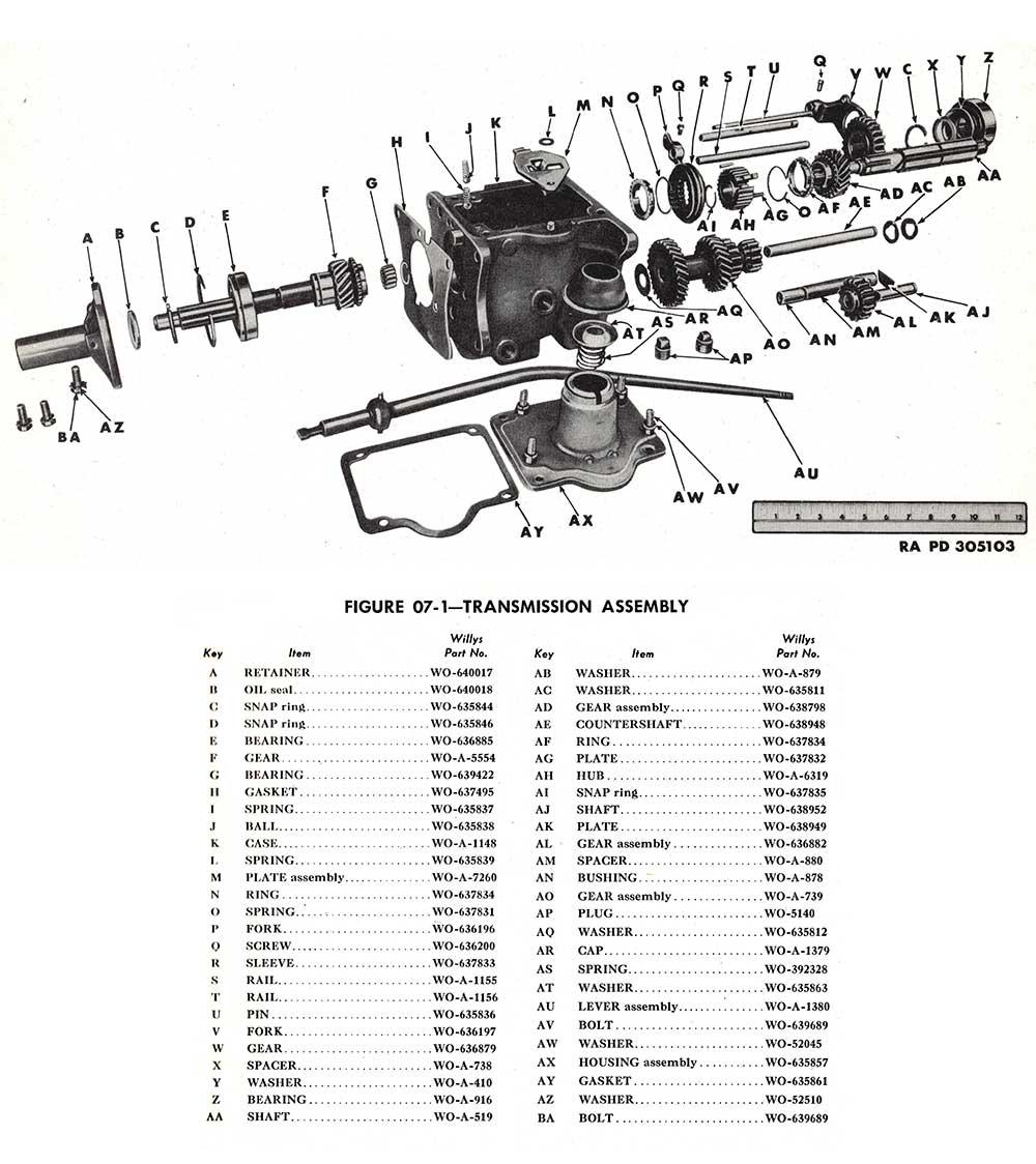 medium resolution of transmission