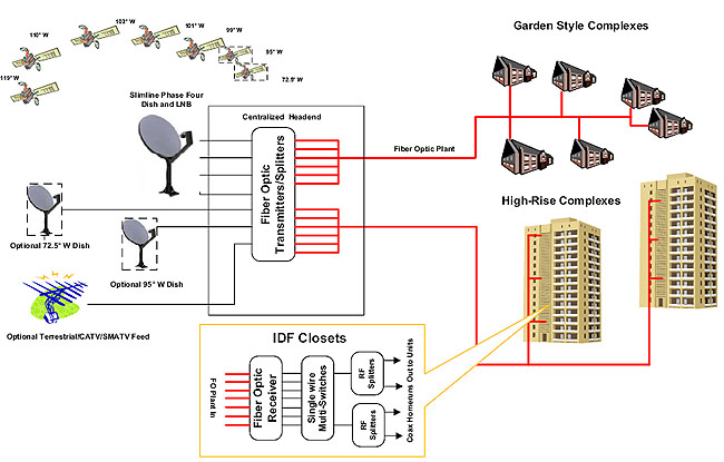 wiring diagram for cat5 patch panel 1999 ford f 250 fuse box closet idf, wiring, free engine image user manual download