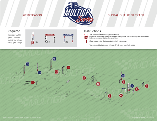 small resolution of 2019 multigp global qualifier track diagram pdf