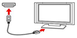 3D Not Working on 3D TV via PowerDVD 14