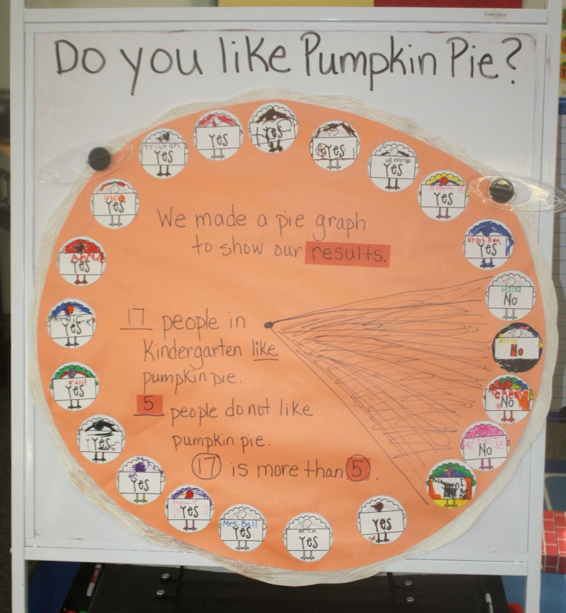 A Pumpkin Pie Chart With Free Worksheet