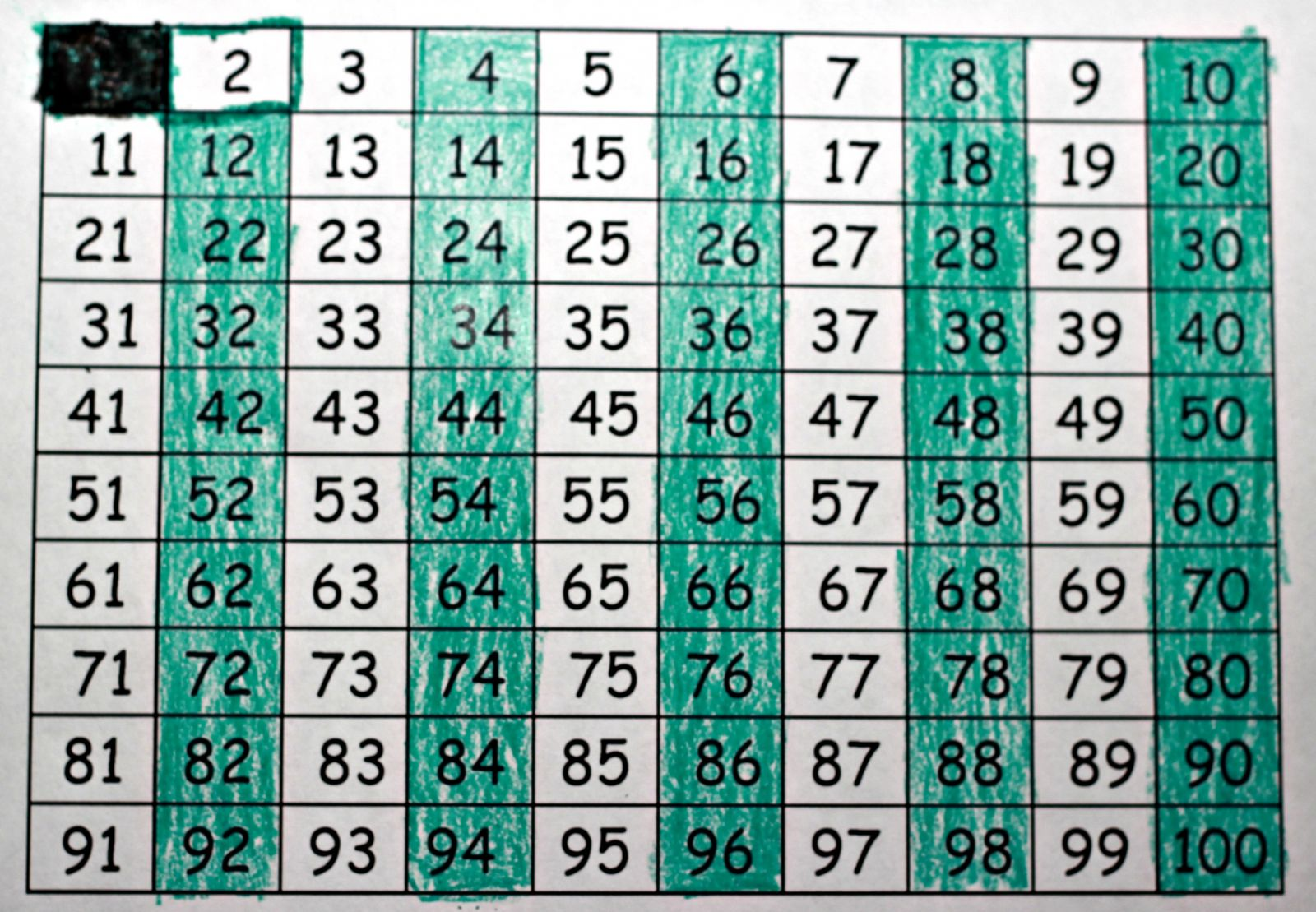 Prime Composite Numbers Worksheet