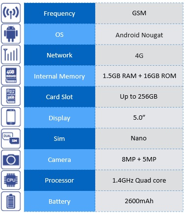 Multisell_Product_Samsung_J4_specs00f