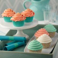 Sweeten Your Cake Baking And Decorating Skills Through ...