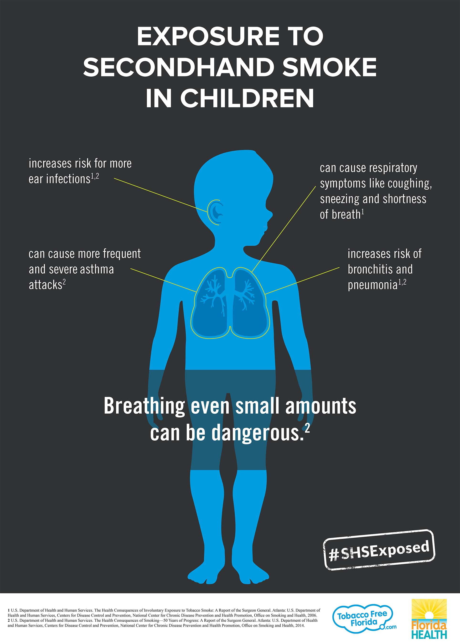 Tobacco Free Florida Exposes The Risks Of Secondhand Smoke ...