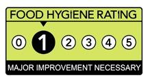 food hygiene rating 1
