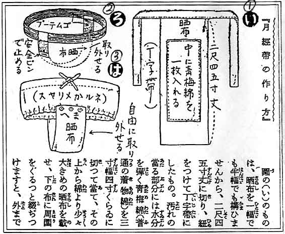 Instructions for making Japanese homemade pad and belt