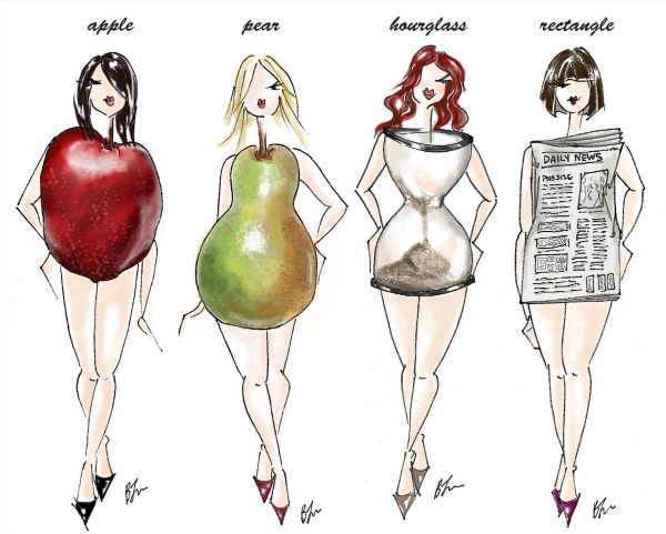 body shapes apple shape pear shape hourglass or inverted triangle shape rectangle shape
