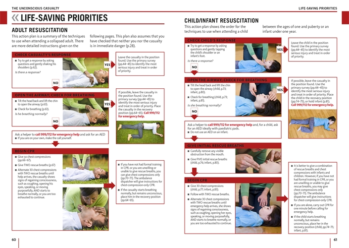 first aid manual resusication of a child