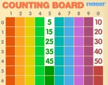 Counting Board App