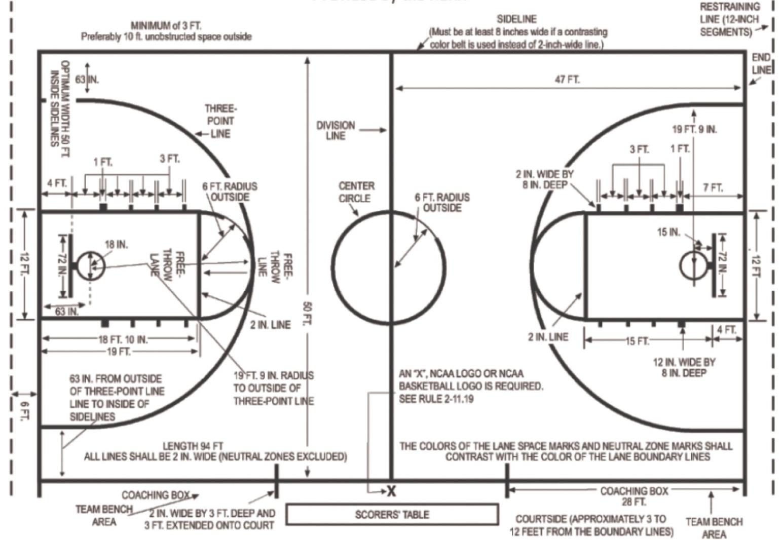 for basketball coaches court diagram minn kota endura 50 parts fun facts