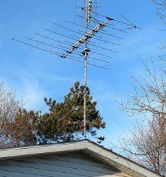 house tv antenna wiring diagram wiring diagram g9 on tv antenna amplifier wiring diagram tv antenna rotor  [ 768 x 1024 Pixel ]