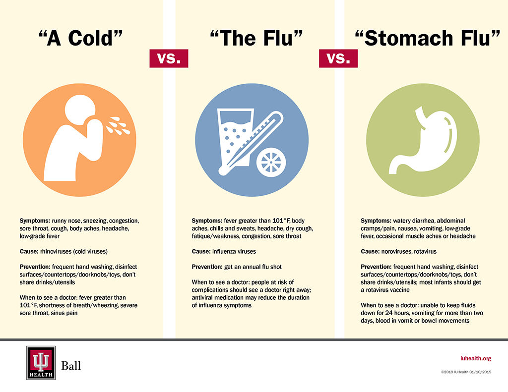 Flu-Related Visitor Restrictions Implemented at IU Health Ball ...