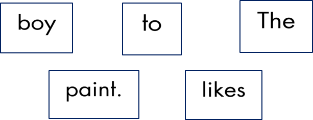 Kerstetter, Jesica / Writing Assignment