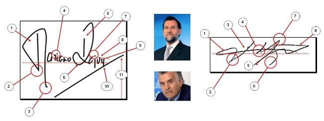 Principales rasgos morfológicos de la grafía de Rajoy y Bárcenas.