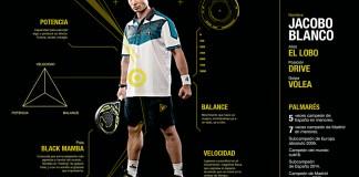Jacobo Blanco balance 2015