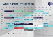 Calendario World Padel Tour 2020