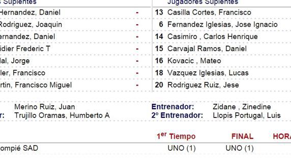 El acta del Betis-Real Madrid en la que el cuadro blanco inscribió a Luis Llopis como segundo entrenador