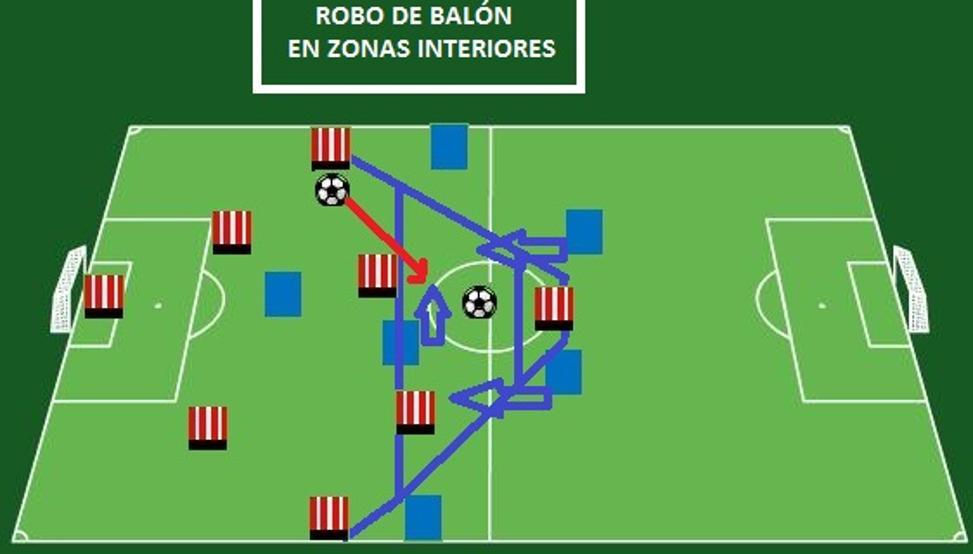 La intensidad en el centro del campo será una de las claves en el partido entre Getafe y Athletic.
