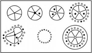 Dibujos de las misteriosas ruedas de piedras e1345655638507 300x173 Las misteriosas estructuras de piedra del Medio Oriente