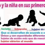 Características del NIÑO en sus primeros años desde lo filosófico, político y del desarrollo humano.
