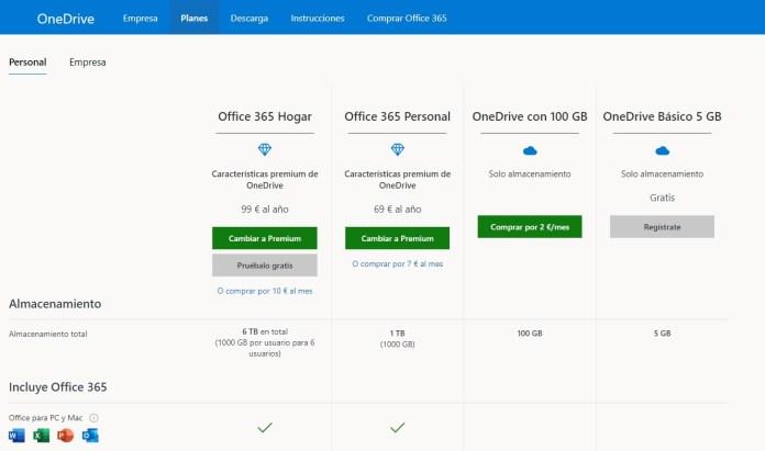 planes y precios de OneDrive Personal usuarios