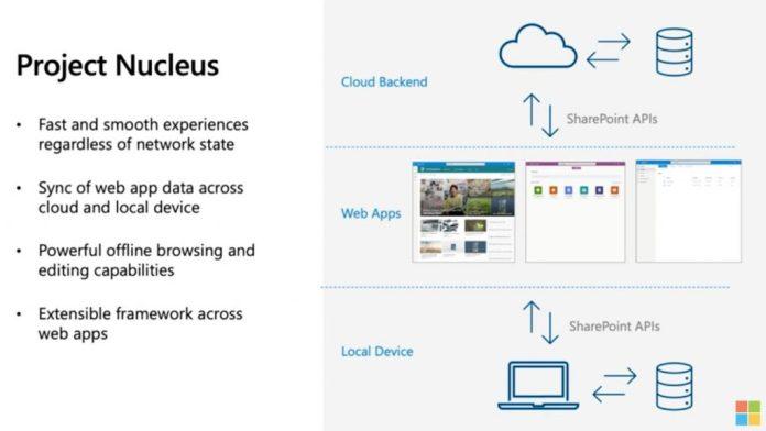 """Nuevas capacidades de """"sincronización inteligente"""" de Microsoft con Project Nucleus"""