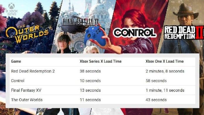 Las tarjetas de expansión de almacenamiento de Xbox Series X y S podrían ser más baratas