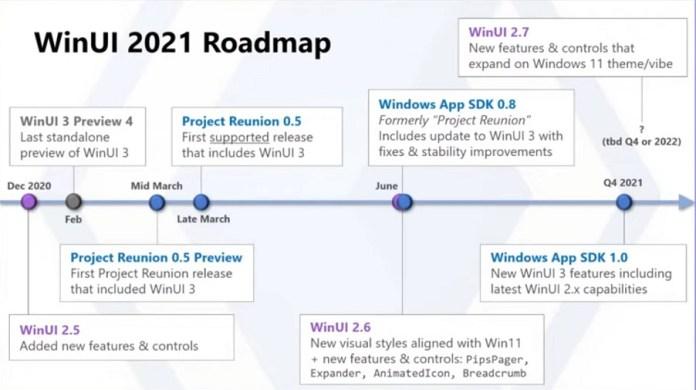 WinUI 3 de Microsoft se centrará en Win32 y  no en UWP