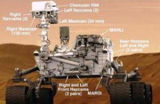 Curiosity 2012 Marte Mars