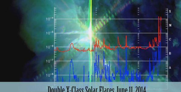 El sol libera tres llamaradas solares de clase X – 12 de junio 2014