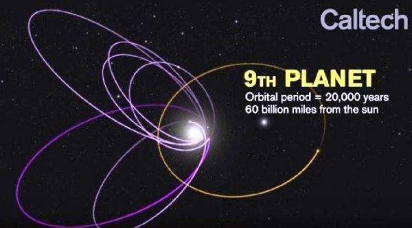 Investigadores de CalTech encuentran evidencia del Planeta X