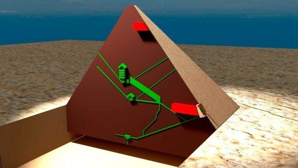 Descubren Galerías Secretas en la Pirámide de Keops