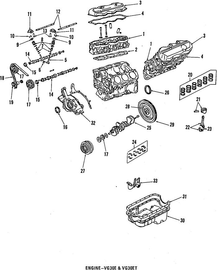Del Schaltplan 1992 Nissan Pickup