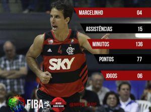 (Imagem: Nayra M. Vieira/ MRN Informação)