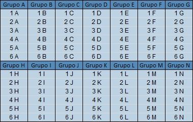 gruposcdb