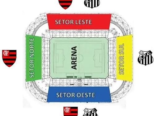 Ingressos – Santos x Flamengo