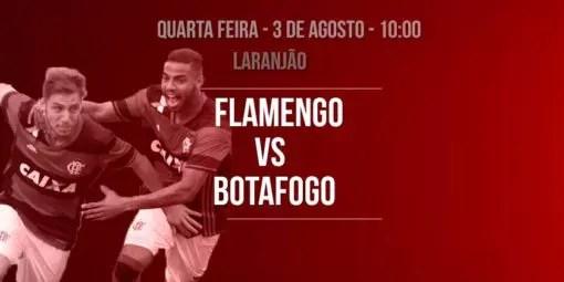 Pela final do Carioca Sub-20, Fla e Bota se reencontram no Laranjão